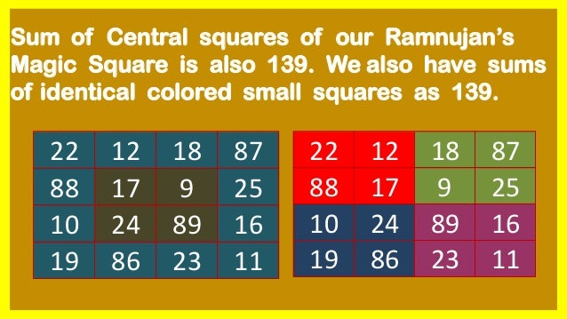 Sum of Central squares of our Ramnujan's Magic Square is also 139. We also have sums of identical colored small squares as...