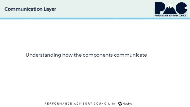 Communication Layer Understanding how the components communicate