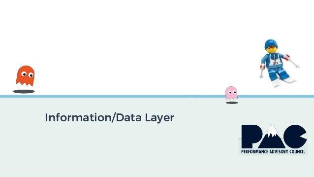Information/Data Layer