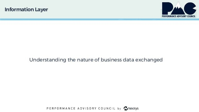 InformationLayer Understanding the nature of business data exchanged