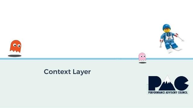 Context Layer