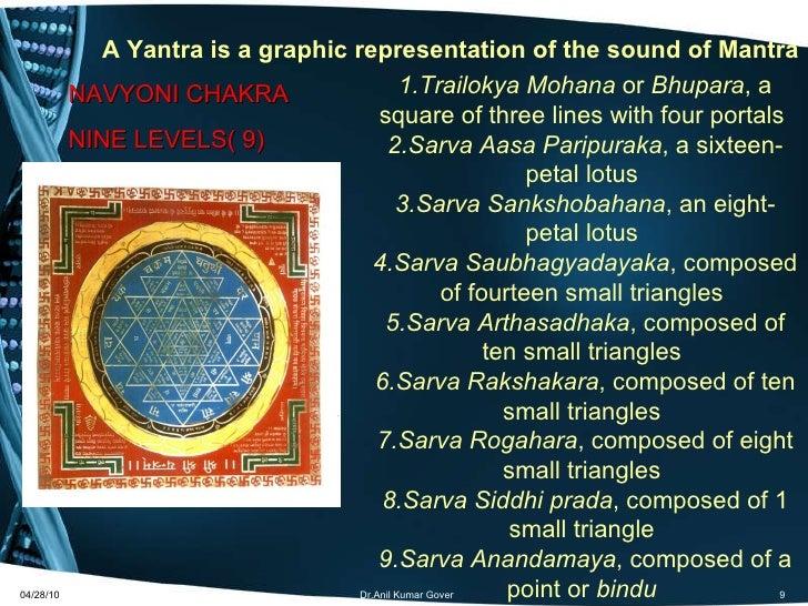 Sri yantra final ppt-01 12 2009