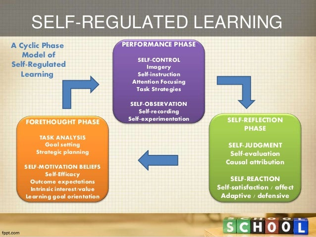 slef regulated learner essay Self-regulated learning (srl) is a pivot upon which students' achievement turns we explain how feedback is inherent in and a prime determiner of processes that constitute srl, and review areas of research that elaborate contemporary models of how feedback functions in learning.