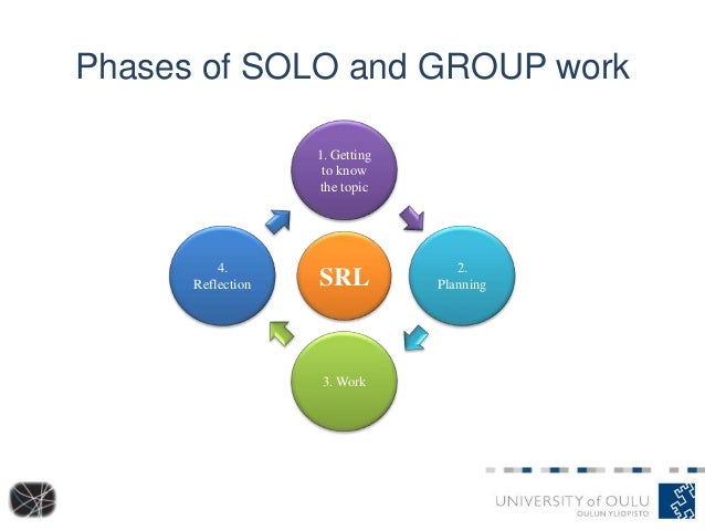 Phases of SOLO and GROUP work SRL 1. Getting to know the topic 4. Reflection 2. Planning 3. Work