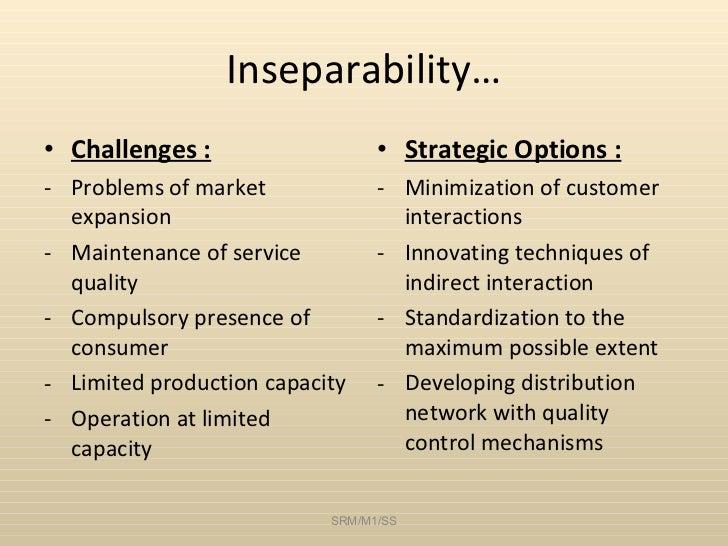 options presentation