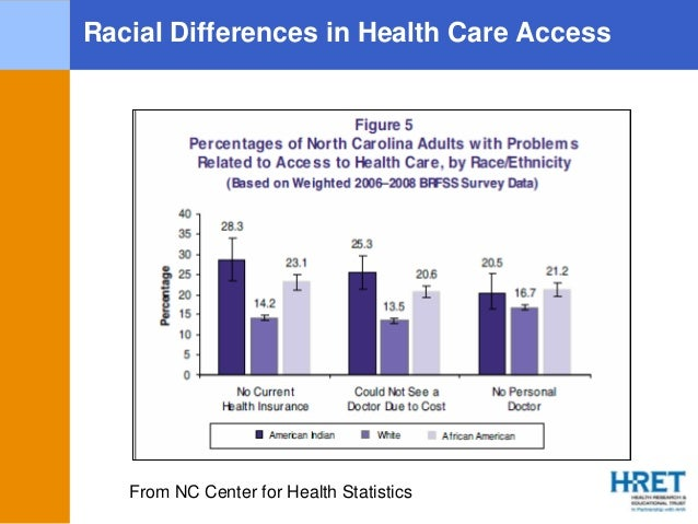 racial healthcare disparities Researchers cite several reasons for the disparity, including evidence of racial  bias and stereotyping the lower level of treatment tends to lead.
