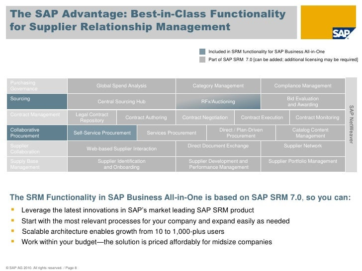 what is supplier relationship management in sap