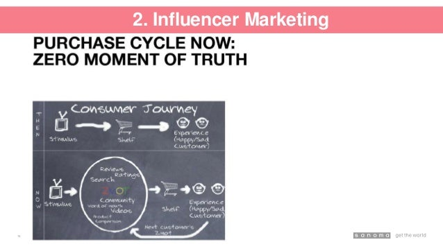 26March 2014 Social Publishing en Influencers – SRM masterclass16 2. Influencer Marketing