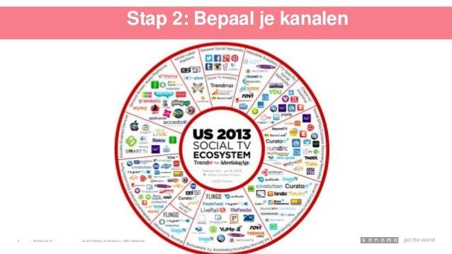 Stap 2: Bepaal je kanalen 26March 2014 Social Publishing en Influencers – SRM masterclass8