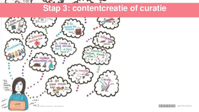 Stap 3: contentcreatie of curatie 26March 2014 Social Publishing en Influencers – SRM masterclass9