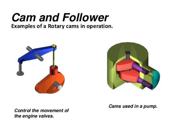 Srm ppt on cams for first years