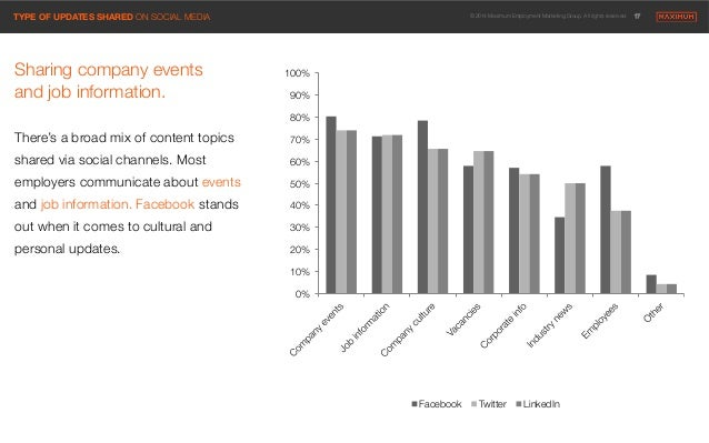 2014 Social Recruitment Management Benchmarking Survey