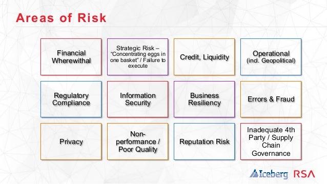 Rsa Iceberg Seminar Building An Effective Supplier Risk