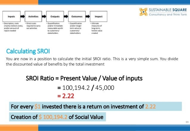 Measuring social impact with Social return on investment