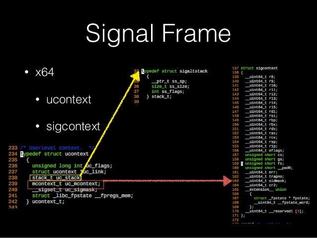 Signal Frame • x64 • ucontext • sigcontext