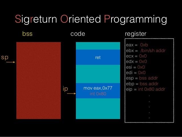 Sigreturn Oriented Programming sp bss eax = 0xb ebx = /bin/sh addr ecx = 0x0 edx = 0x0 esi = 0x0 edi = 0x0 esp = bss addr ...