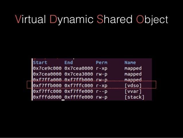 Virtual Dynamic Shared Object