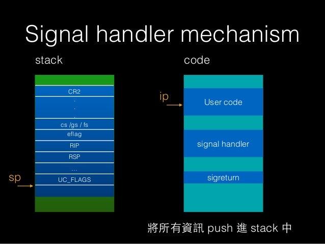 Signal handler mechanism stack sp ip code User code signal handler 將所有資訊 push 進 stack 中 CR2 . . . cs /gs / fs eflag RIP RSP...
