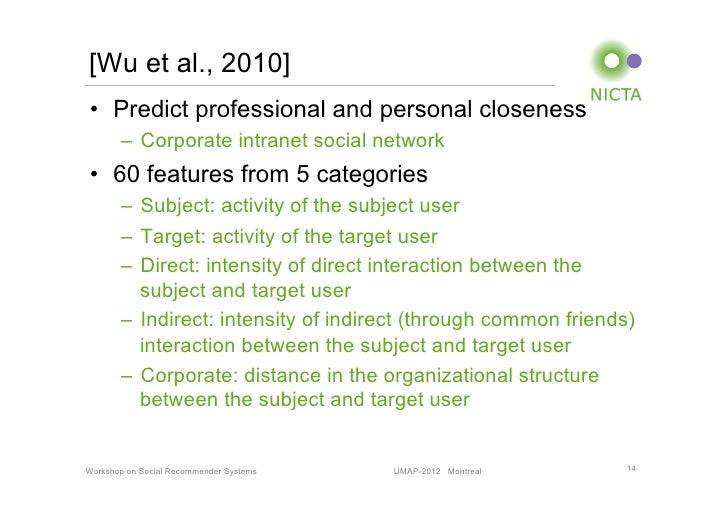 [Wu et al., 2010]• Predict professional and personal closeness       – Corporate intranet social network• 60 features f...