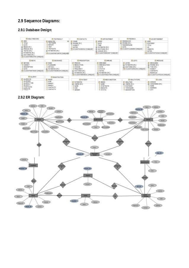 E Healthcare Advisor Information System