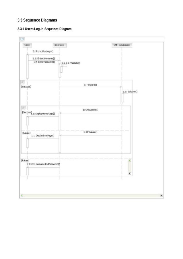 E healthcare advisor information system 33 sequence diagrams 331 users log in sequence diagram ccuart Image collections