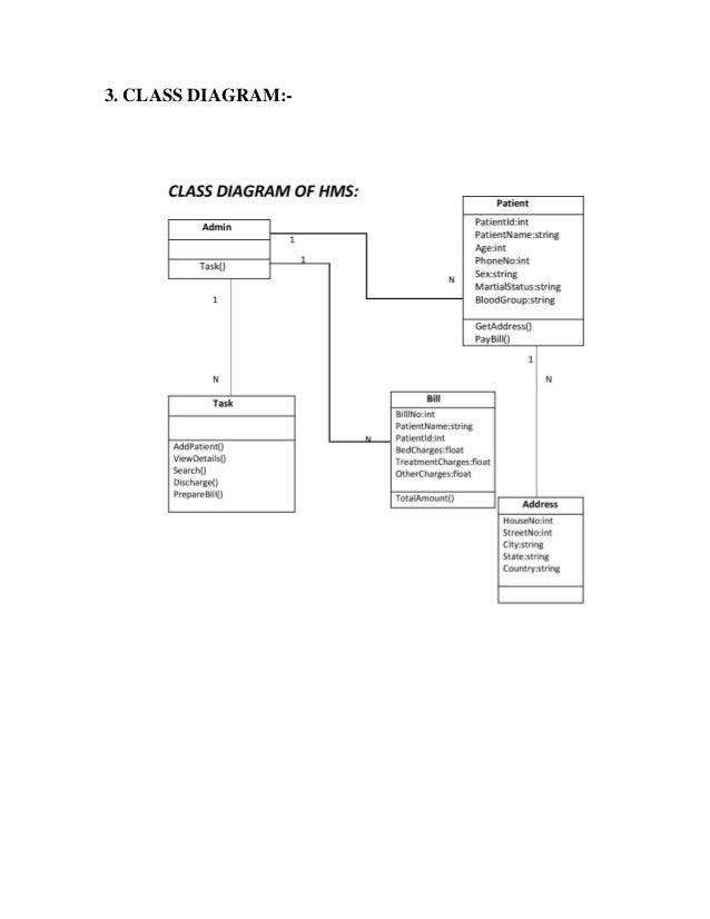 Hospital Management System Project