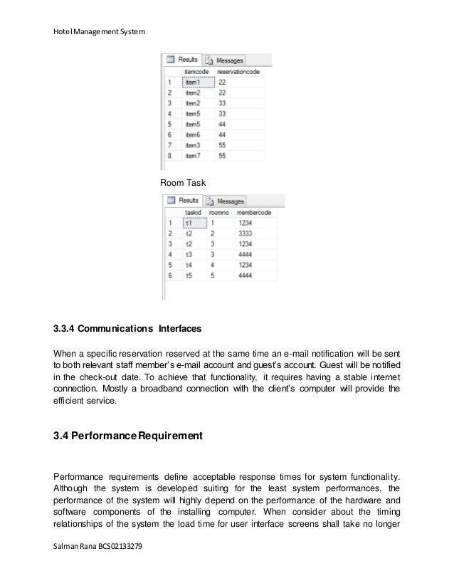Documentation hotel management system hotel managementsystem salmanrana bcs02133279 thecheapjerseys Gallery