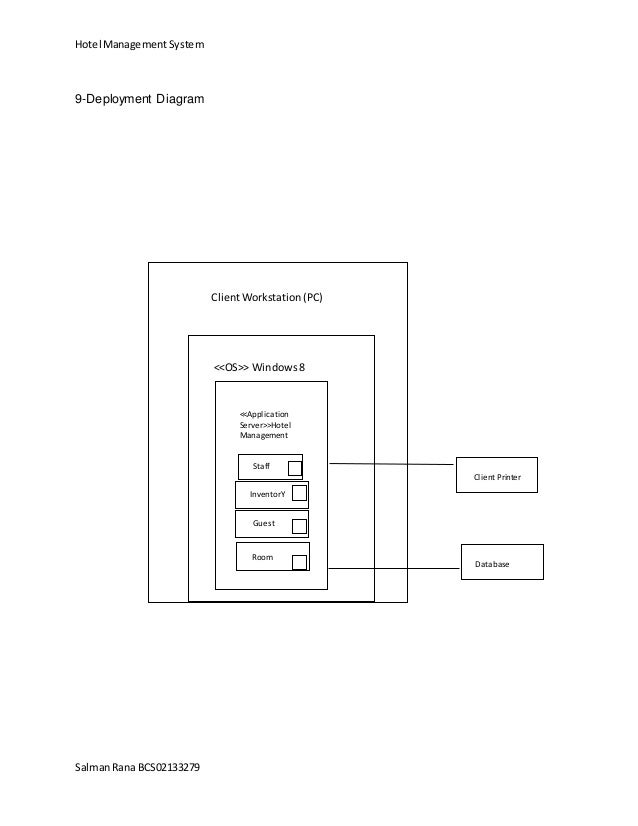 Documentation Hotel Management System
