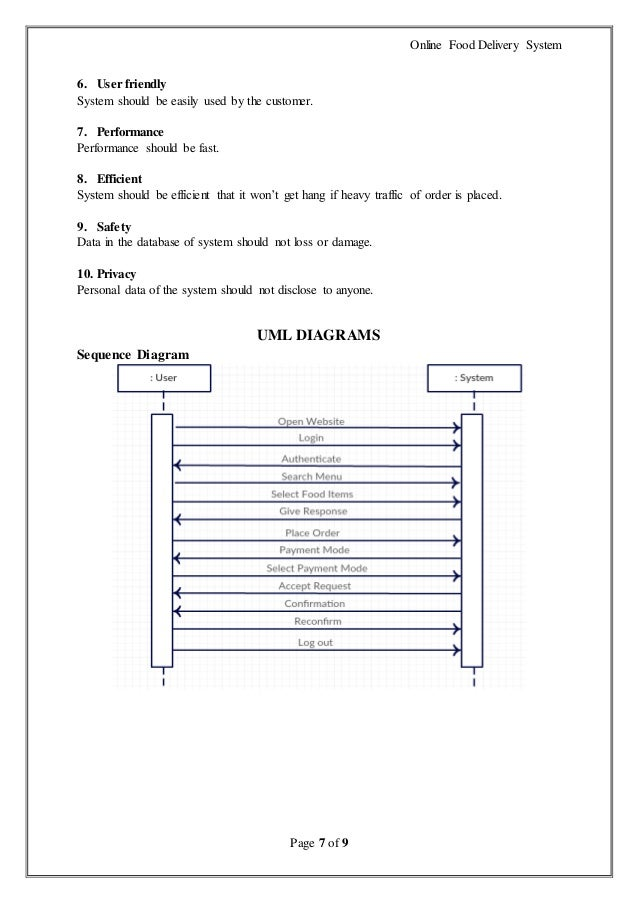 Srs (Software Requirement Specification Document)
