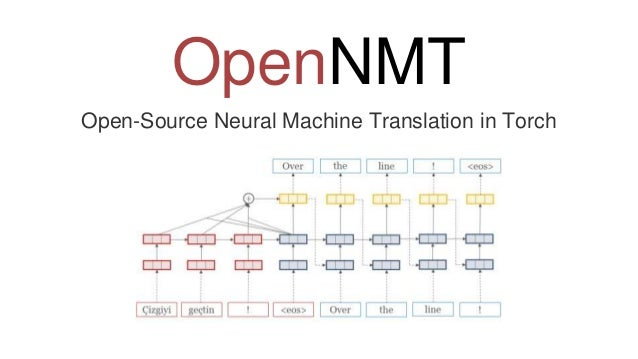 OpenNMT Open-Source Neural Machine Translation in Torch