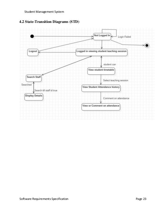 student management system software requirements specification page 23 4 2  state-transition diagrams (std)