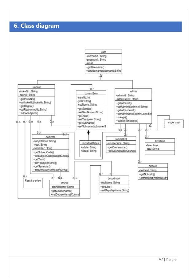 Software requirement specification class diagram 49 ccuart Choice Image