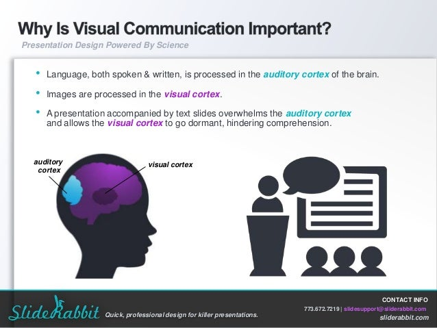 the importance of written communication in