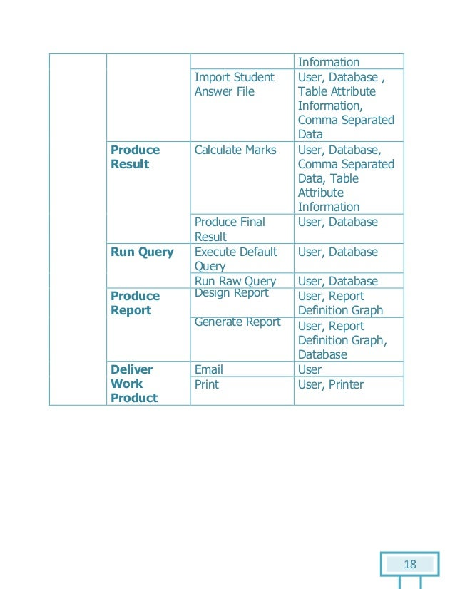 Software Requirement Specification (SRS) on Result Analysis Tool