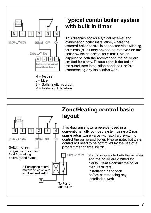 secure srt322 user installation instructions. Black Bedroom Furniture Sets. Home Design Ideas