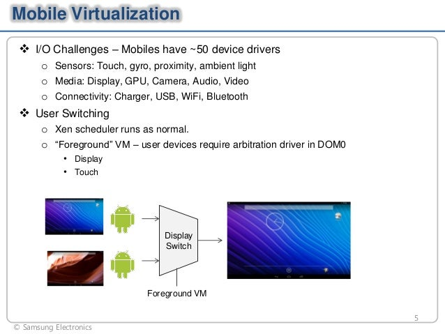 Mobile Virtualization  I/O Challenges – Mobiles have ~50 device drivers o Sensors: Touch, gyro, proximity, ambient light ...
