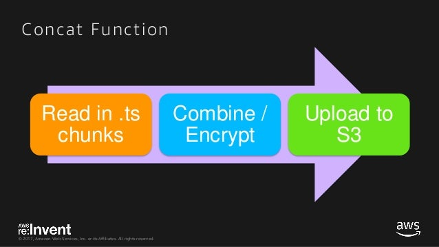 SRV314_Building a Serverless Pipeline to Transcode a Two