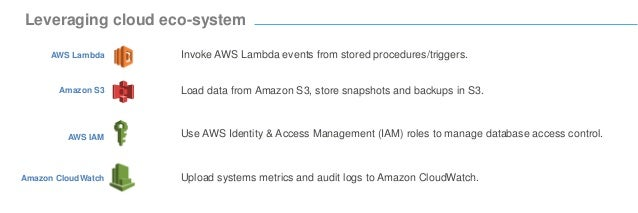 how to build in aws webserves on different availability zones
