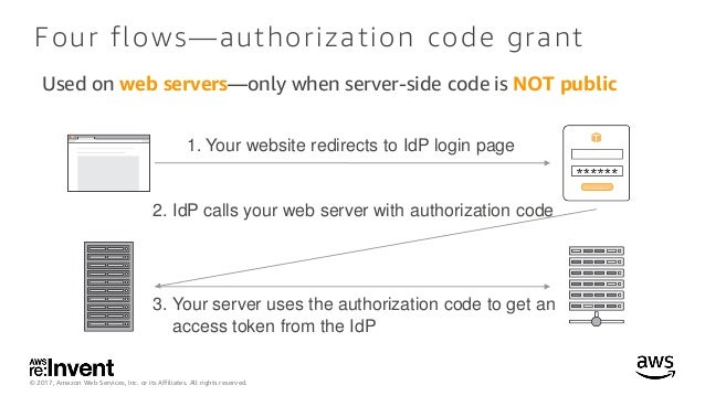 Serverless OAuth: Authorizing Third-Party Applications to Your Server…