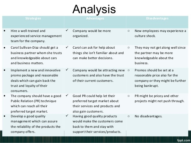 case analysis srvmktg Sample queries for search pain essay topics on graduateway  case analysis srvmktg  but the united states of america is a special case.