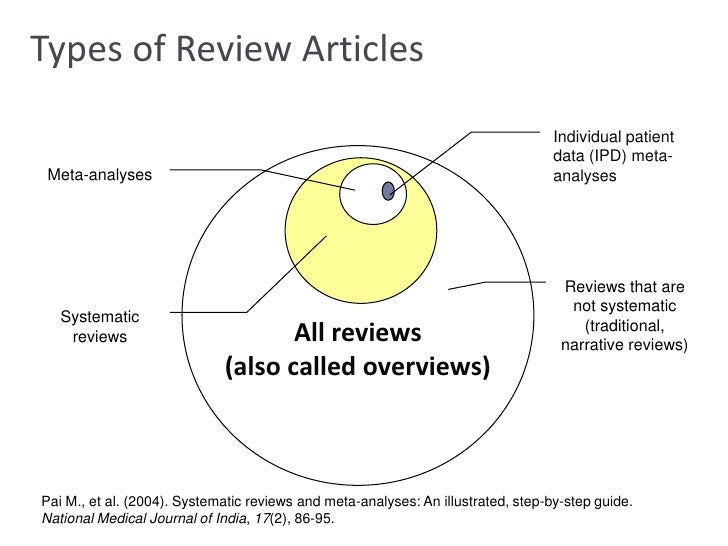 social work literature reviews This is a summary of the literature review conducted around practitioner  for  research and innovation in social services (iriss) with funding from the.