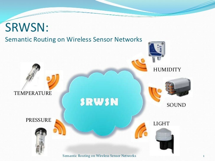 SRWSN: Semantic Routing on Wireless Sensor Networks <br />HUMIDITY<br />SRWSN<br />TEMPERATURE<br />SOUND<br />PRESSURE<br...