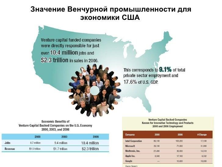 Значение Венчурной промышленности для экономики США