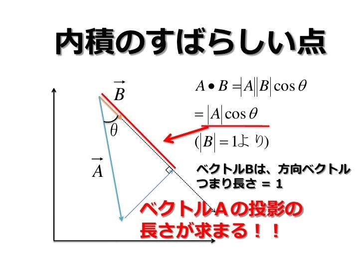内積のすばらしい点            A  B  A B cos      B             A cos      θ            ( B 1より) A          ベクトルBは、方向ベクトル     ...