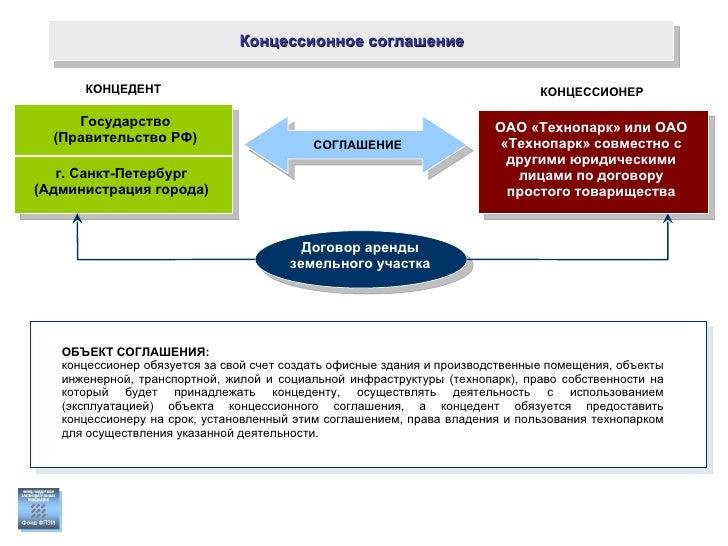 Бизнес план концессионного соглашения бизнес план строительной предприятия