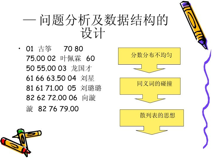 — 问题分析及数据结构的设计   <ul><li>01  古筝  70 80 75.00 02  叶佩霖  60 50 55.00 03  龙国才  61 66 63.50 04  刘星  81 61 71.00  05  刘璐璐  82 62...