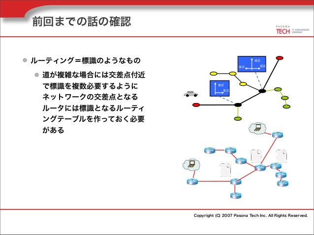 Copyright (C) 2007 Pasona Tech Inc. All Rights Reserved. 前回までの話の確認 東京 某区某市 東京 某区  ルーティング=標識のようなもの  道が複雑な場合には交差点付近 で標識を複数...