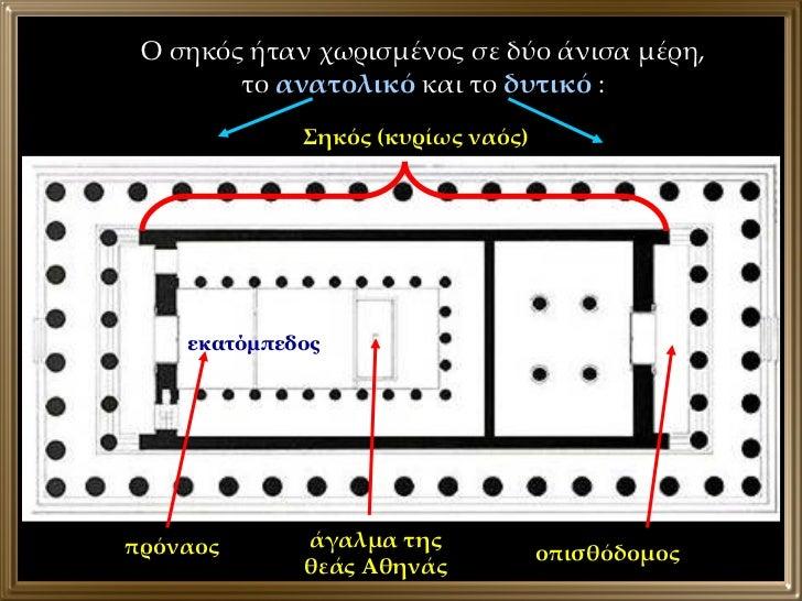εκατόμπεδος οπισθόδομος πρόναος άγαλμα της θεάς Αθηνάς Ο σηκός ήταν χωρισμένος σε δύο άνισα μέρη, το  ανατολικό  και το  δ...