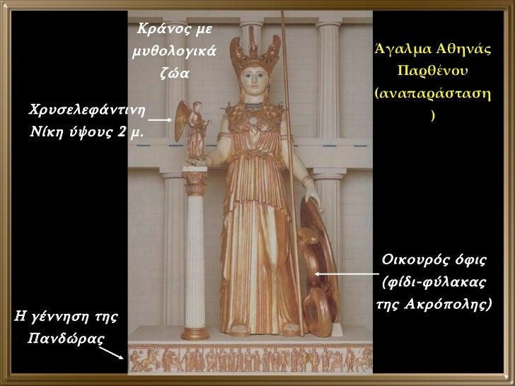 Άγαλμα Αθηνάς Παρθένου (αναπαράσταση) Κράνος με μυθολογικά ζώα Η γέννηση της Πανδώρας Χρυσελεφάντινη Νίκη ύψους 2 μ. Οικου...