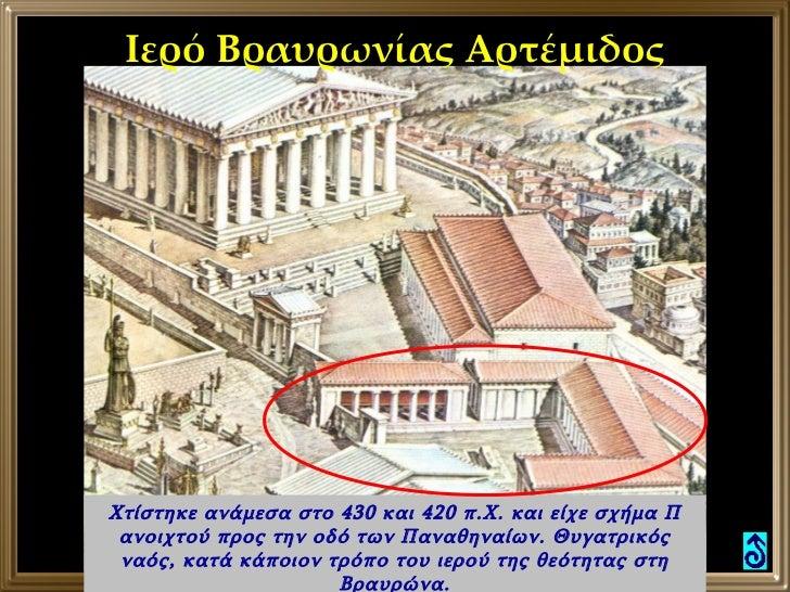 Ιερό Βραυρωνίας Αρτέμιδος Χτίστηκε ανάμεσα στο 430 και 420 π.Χ. και είχε σχήμα Π ανοιχτού προς την οδό των Παναθηναίων. Θυ...